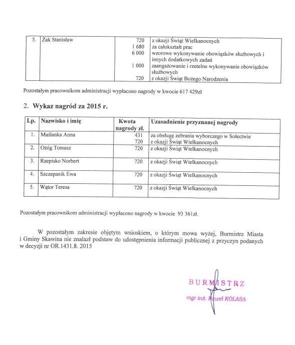 Nagrody_Skawina2