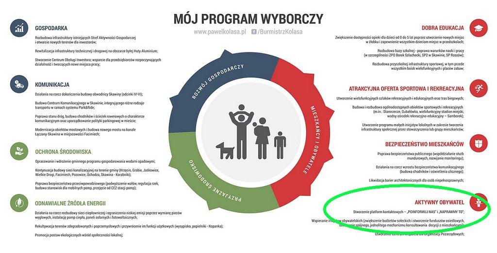 Program-Usterki